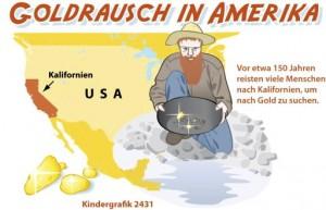 Kindergrafik:Goldrausch in Amerika (ai-eps)