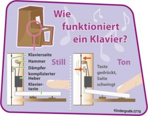 Kindergrafik_Wie_fun_21684614