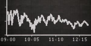 Die Dax-Kurve zeigt den Wert von Aktien an.