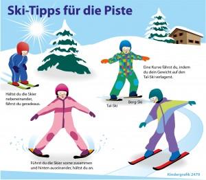Kindergrafik:Ski-Tipps für die Piste (26.01.2015)
