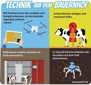 Kindergrafik: Technik auf dem Bauernhof (ai-eps)